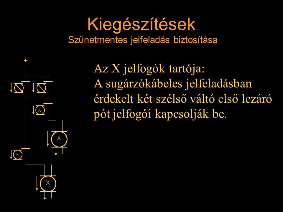 Kiegészítések Szünetmentes jelfeladás biztosítása Az X jelfogók tartója: A sugárzókábeles jelfeladásban érdekelt két szélső váltó első lezáró pót jelf