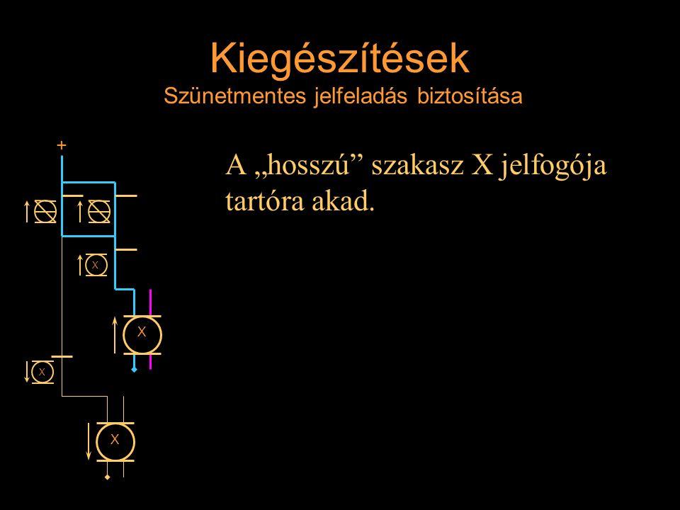 """Kiegészítések Szünetmentes jelfeladás biztosítása A """"hosszú"""" szakasz X jelfogója tartóra akad. Rétlaki Győző: D-55 állomás_E X X X X +"""
