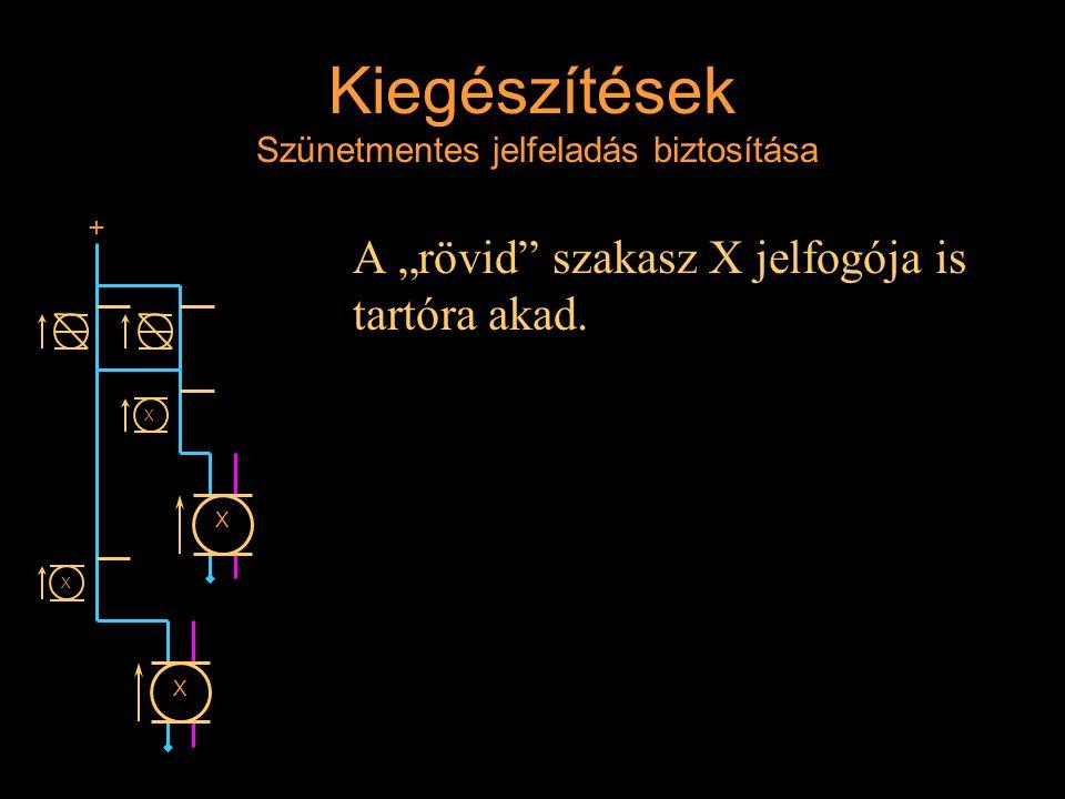 """Kiegészítések Szünetmentes jelfeladás biztosítása A """"rövid"""" szakasz X jelfogója is tartóra akad. Rétlaki Győző: D-55 állomás_E X X X X +"""
