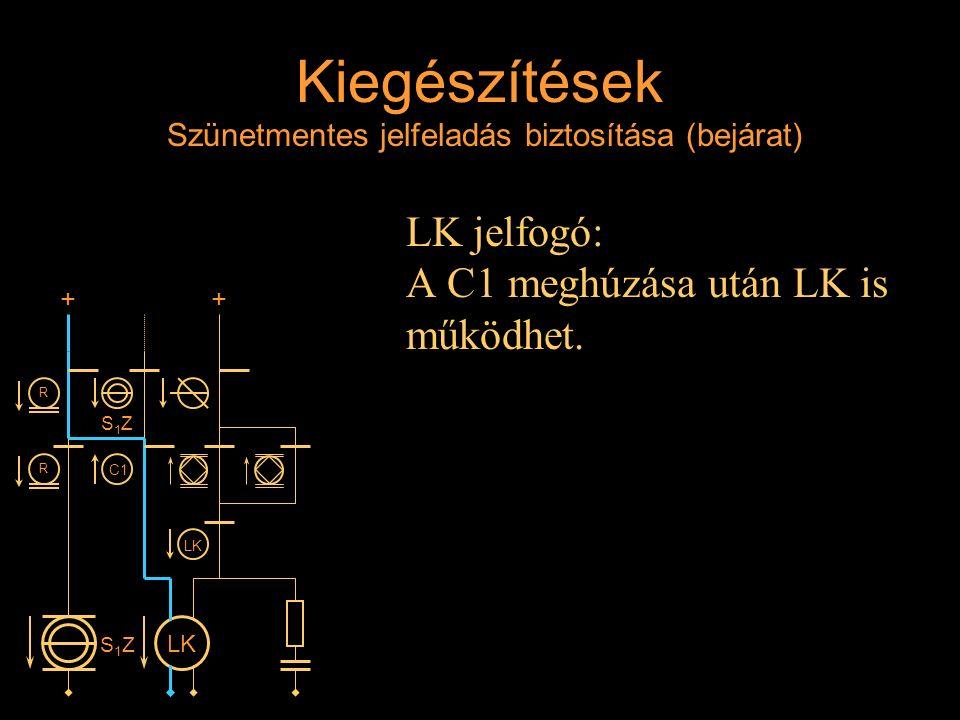Kiegészítések Szünetmentes jelfeladás biztosítása (bejárat) LK jelfogó: A C1 meghúzása után LK is működhet. Rétlaki Győző: D-55 állomás_E ++ S1ZS1Z R