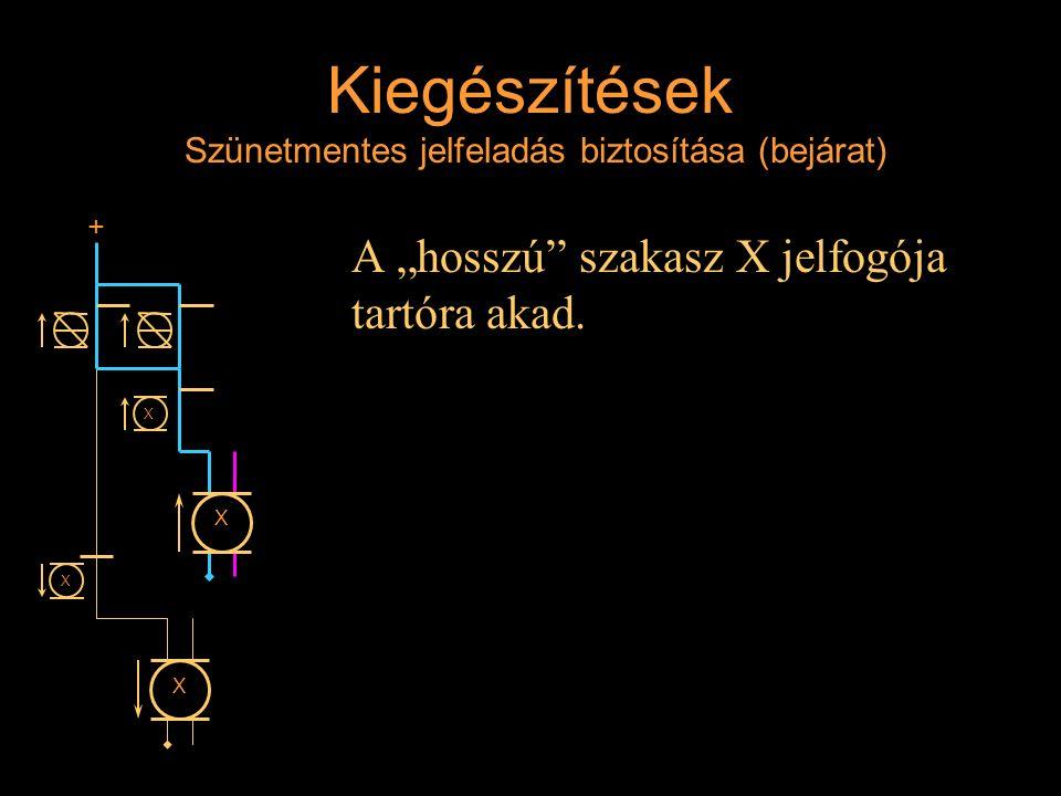 """Kiegészítések Szünetmentes jelfeladás biztosítása (bejárat) A """"hosszú"""" szakasz X jelfogója tartóra akad. Rétlaki Győző: D-55 állomás_E X X X X +"""