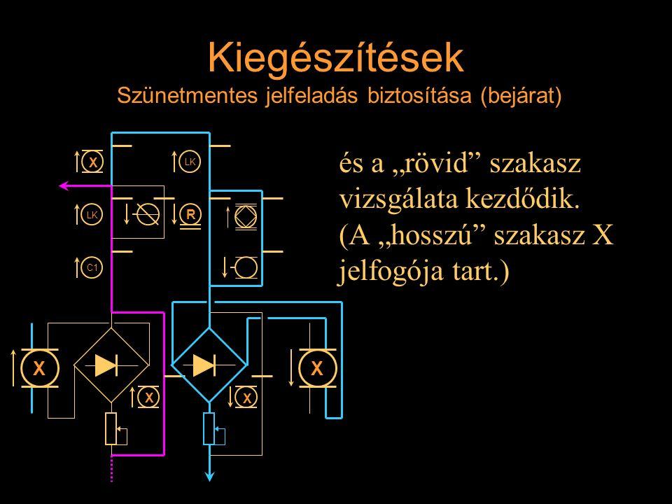 """Kiegészítések Szünetmentes jelfeladás biztosítása (bejárat) és a """"rövid"""" szakasz vizsgálata kezdődik. (A """"hosszú"""" szakasz X jelfogója tart.) Rétlaki G"""