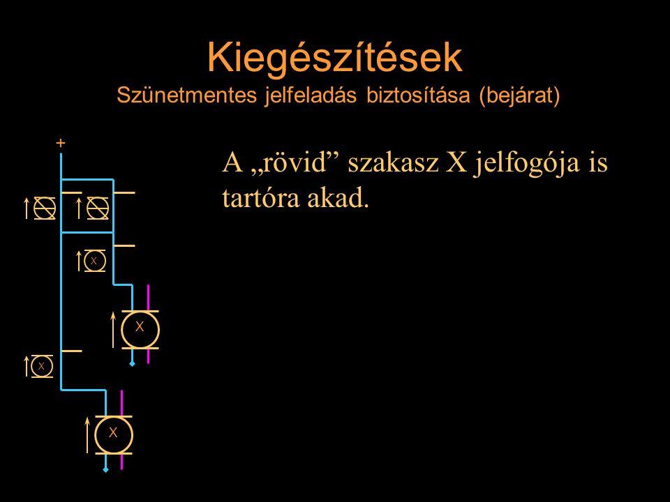 """Kiegészítések Szünetmentes jelfeladás biztosítása (bejárat) A """"rövid"""" szakasz X jelfogója is tartóra akad. Rétlaki Győző: D-55 állomás_E X X X X +"""