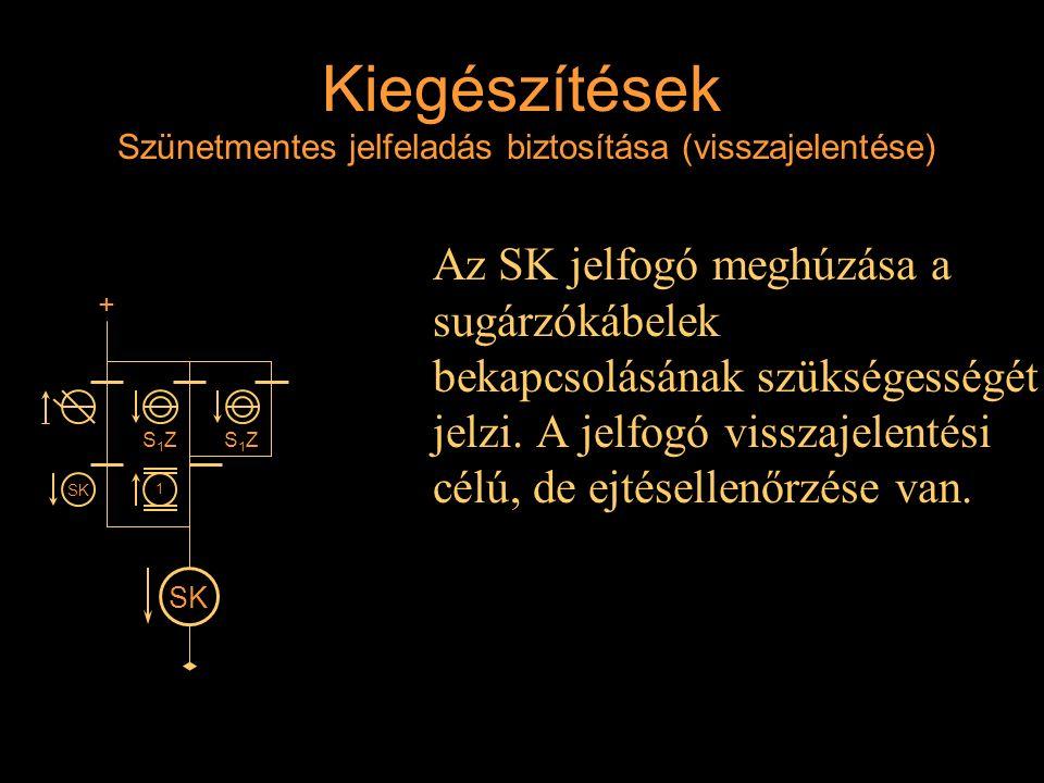 Kiegészítések Szünetmentes jelfeladás biztosítása (visszajelentése) Az SK jelfogó meghúzása a sugárzókábelek bekapcsolásának szükségességét jelzi. A j