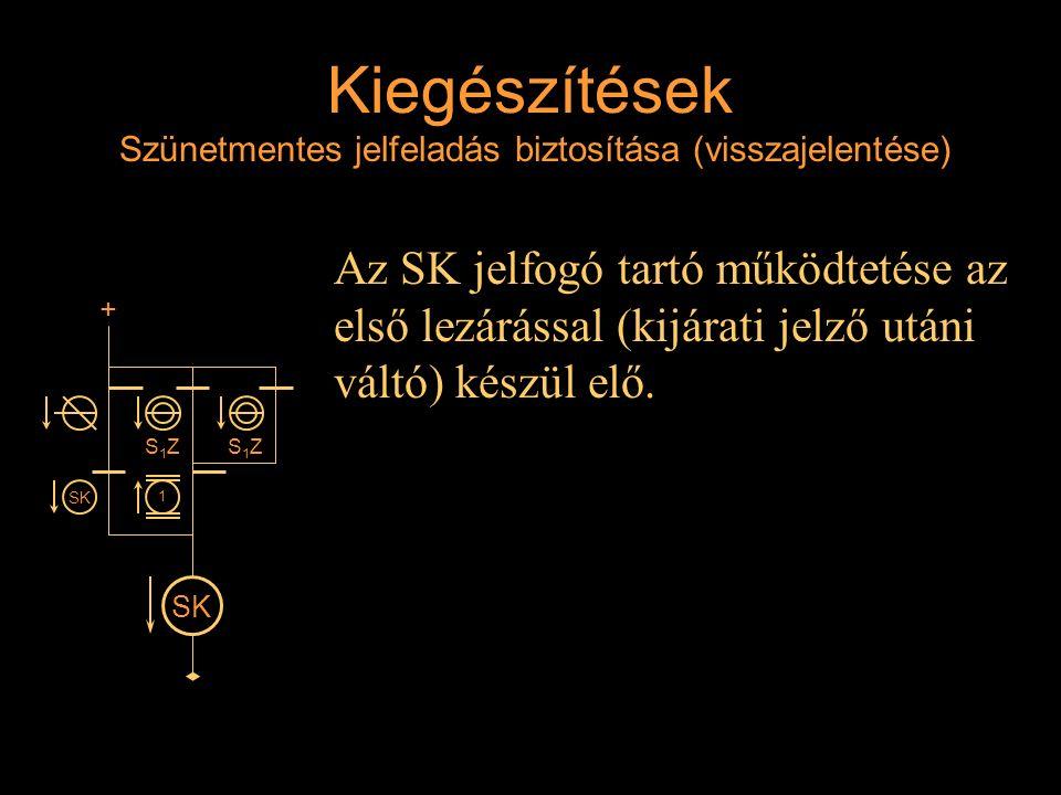 Kiegészítések Szünetmentes jelfeladás biztosítása (visszajelentése) Az SK jelfogó tartó működtetése az első lezárással (kijárati jelző utáni váltó) ké