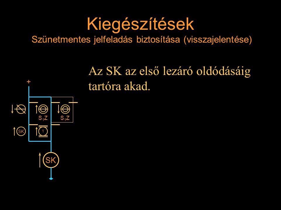 Kiegészítések Szünetmentes jelfeladás biztosítása (visszajelentése) Az SK az első lezáró oldódásáig tartóra akad. Rétlaki Győző: D-55 állomás_E SK + S