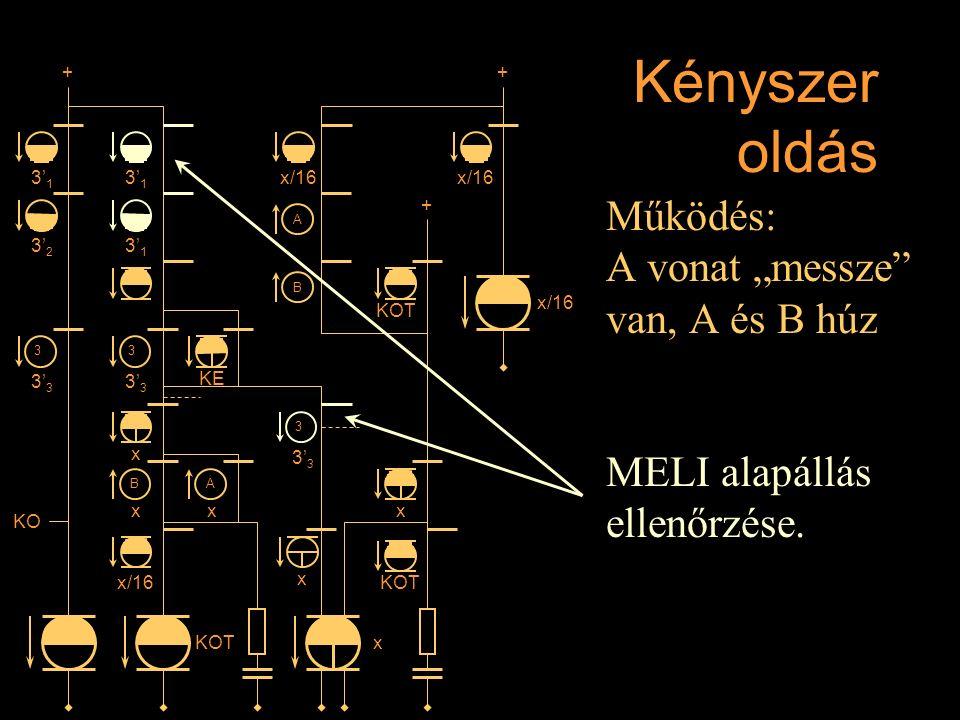 """Kényszer oldás Működés: A vonat """"messze"""" van, A és B húz MELI alapállás ellenőrzése. Rétlaki Győző: D-55 állomás_E 3' 1 3' 2 3' 3 3 3' 1 3' 3 3 KE x B"""
