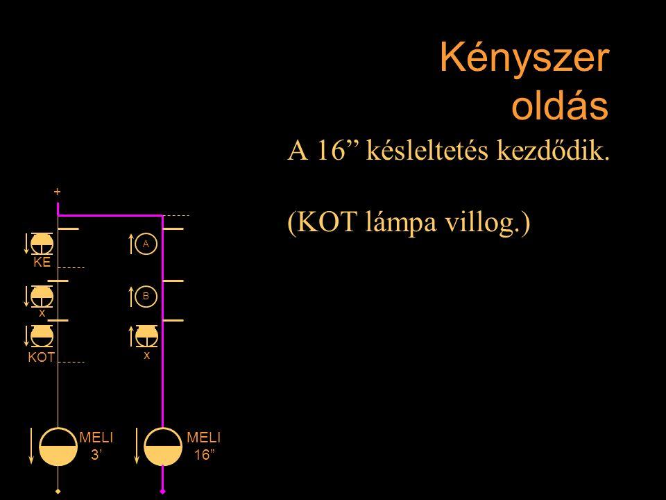 """Kényszer oldás A 16"""" késleltetés kezdődik. (KOT lámpa villog.) Rétlaki Győző: D-55 állomás_E + KE x KOT MELI 3' MELI 16"""" x A B"""
