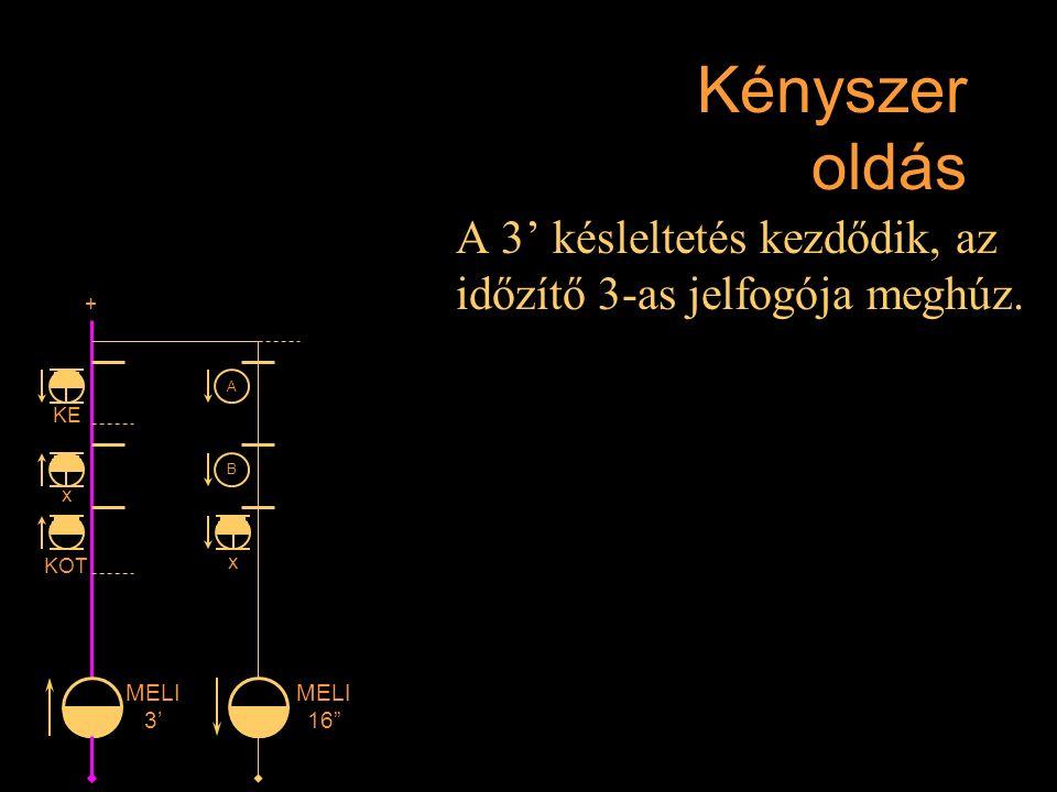 """Kényszer oldás A 3' késleltetés kezdődik, az időzítő 3-as jelfogója meghúz. Rétlaki Győző: D-55 állomás_E + KE x KOT MELI 3' MELI 16"""" x A B"""