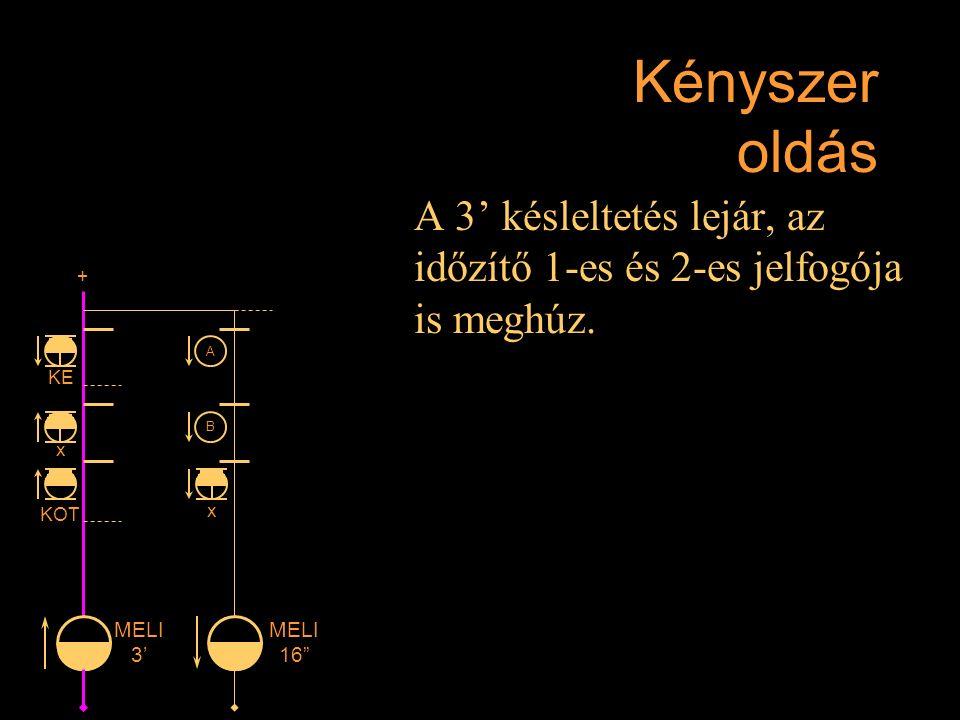"""Kényszer oldás A 3' késleltetés lejár, az időzítő 1-es és 2-es jelfogója is meghúz. Rétlaki Győző: D-55 állomás_E + KE x KOT MELI 3' MELI 16"""" x A B"""
