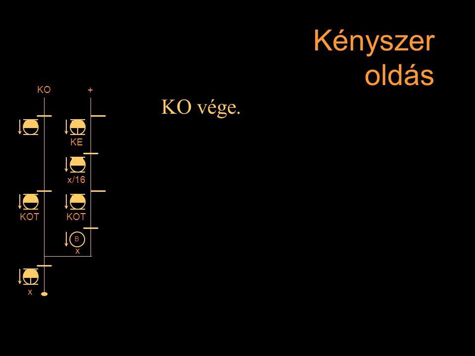 Kényszer oldás KO vége. Rétlaki Győző: D-55 állomás_E KE +KO KOT x x/16 KOT B x