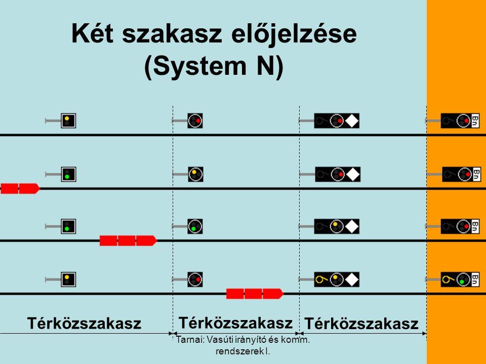 Tarnai: Vasúti irányító és komm. rendszerek I. 10 Két szakasz előjelzése (System N) Térközszakasz