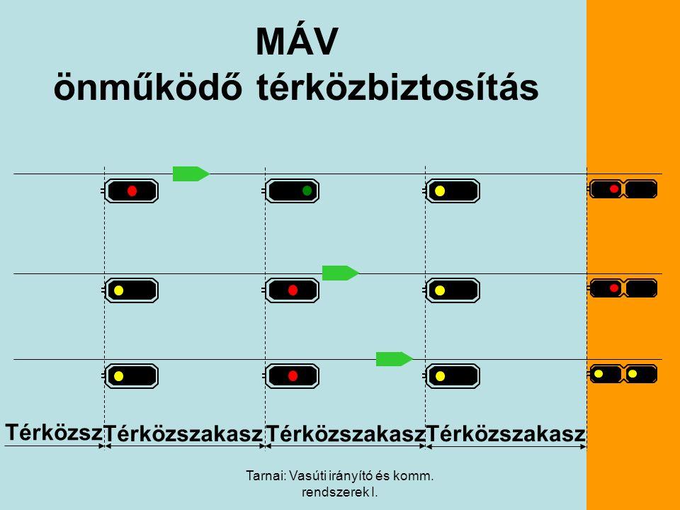 Tarnai: Vasúti irányító és komm. rendszerek I. 11 MÁV önműködő térközbiztosítás Térközszakasz Térközsz