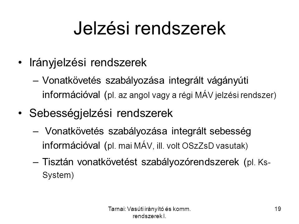 Tarnai: Vasúti irányító és komm. rendszerek I. 19 Jelzési rendszerek Irányjelzési rendszerek –Vonatkövetés szabályozása integrált vágányúti információ