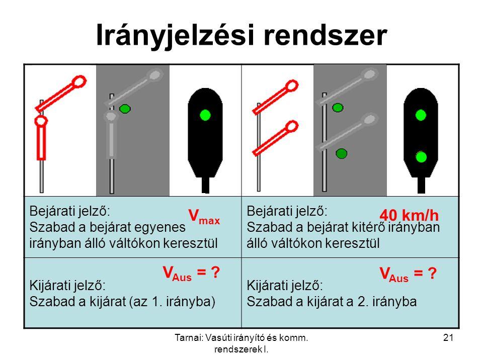 Tarnai: Vasúti irányító és komm. rendszerek I. 21 Irányjelzési rendszer Bejárati jelző: Szabad a bejárat egyenes irányban álló váltókon keresztül Bejá