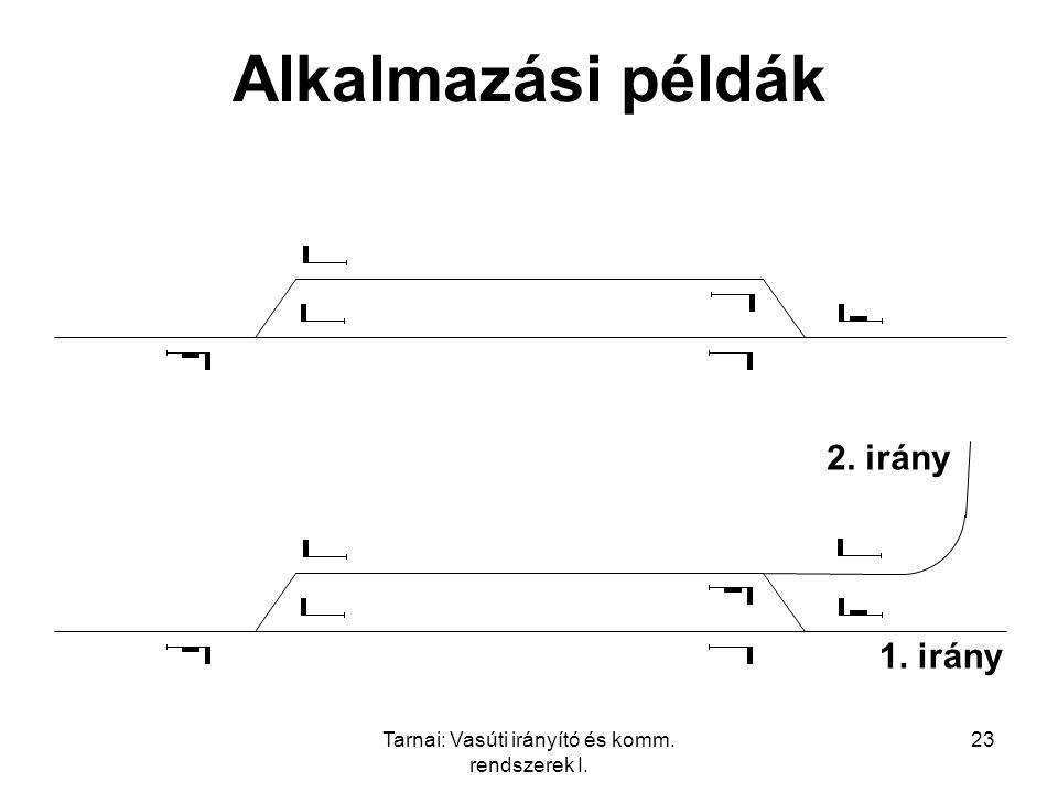 Tarnai: Vasúti irányító és komm. rendszerek I. 23 Alkalmazási példák 1. irány 2. irány