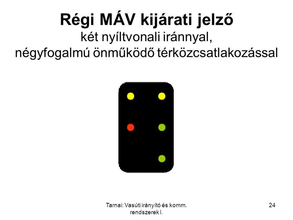 Tarnai: Vasúti irányító és komm. rendszerek I. 24 Régi MÁV kijárati jelző két nyíltvonali iránnyal, négyfogalmú önműködő térközcsatlakozással