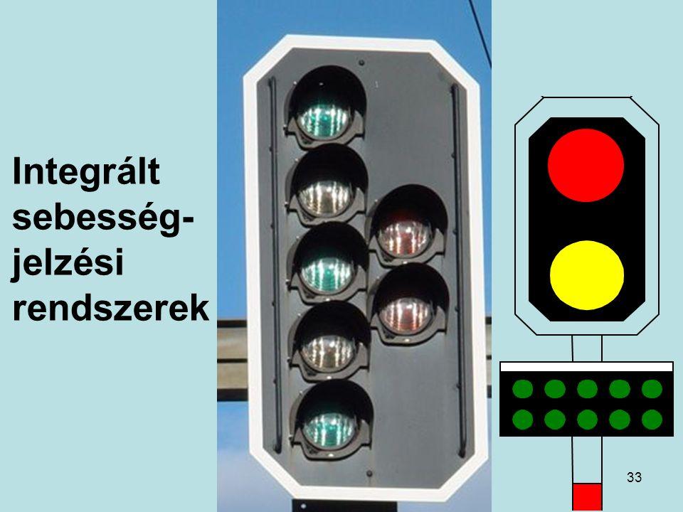 Tarnai: Vasúti irányító és komm. rendszerek I. 33 Integrált sebesség- jelzési rendszerek