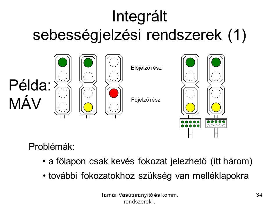 Tarnai: Vasúti irányító és komm. rendszerek I. 34 Integrált sebességjelzési rendszerek (1) Példa: MÁV Problémák: a főlapon csak kevés fokozat jelezhet