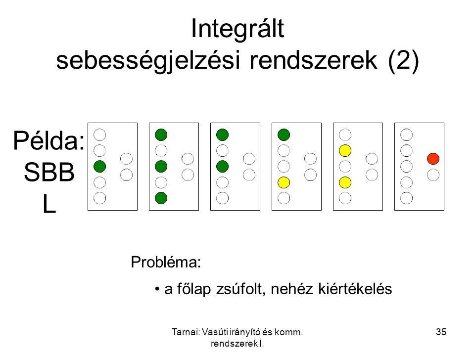 Tarnai: Vasúti irányító és komm. rendszerek I. 35 Integrált sebességjelzési rendszerek (2) Példa: SBB L Probléma: a főlap zsúfolt, nehéz kiértékelés