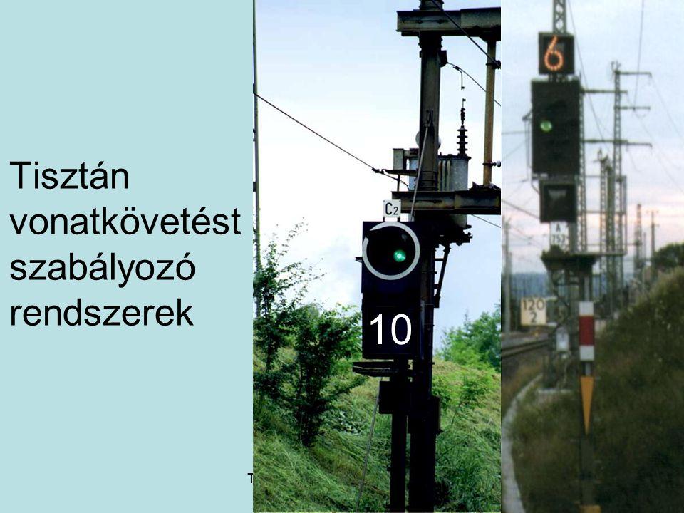 Tarnai: Vasúti irányító és komm. rendszerek I. 36 10 Tisztán vonatkövetést szabályozó rendszerek