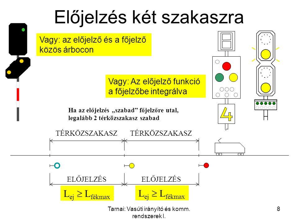 """Tarnai: Vasúti irányító és komm. rendszerek I. 8 Előjelzés két szakaszra TÉRKÖZSZAKASZ ELŐJELZÉS TÉRKÖZSZAKASZ L ej  L fékmax Ha az előjelzés """"szabad"""