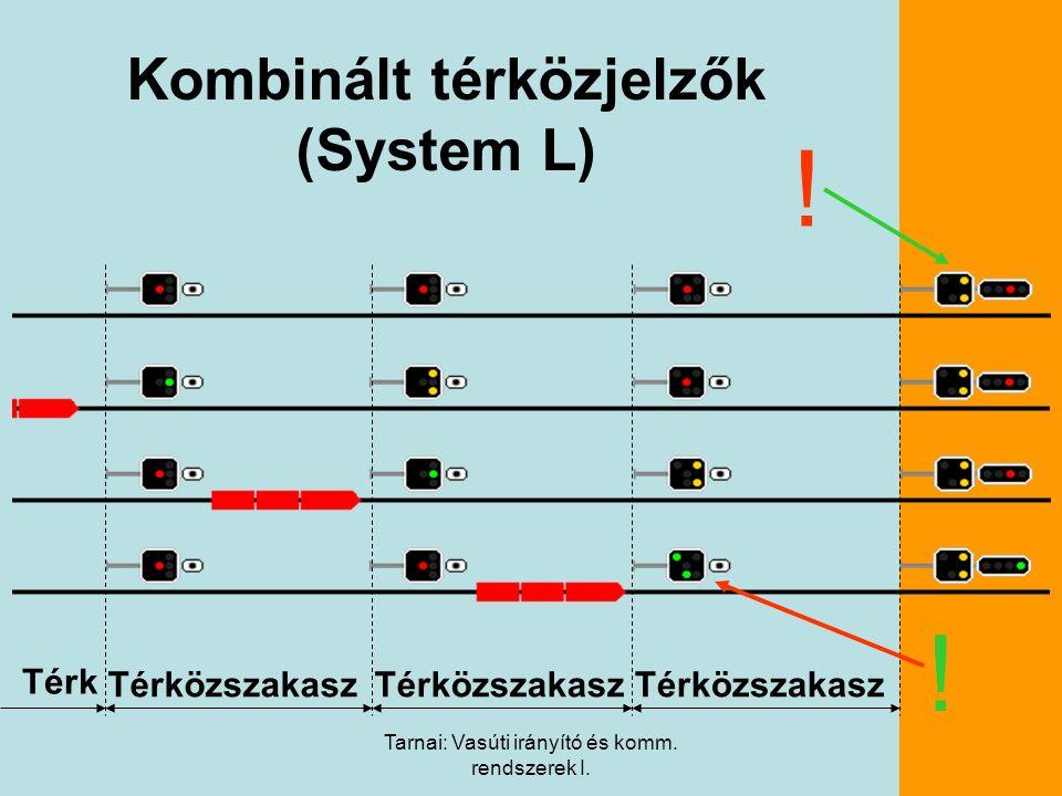 Tarnai: Vasúti irányító és komm. rendszerek I. 9 Kombinált térközjelzők (System L) Térközszakasz Térk ! !