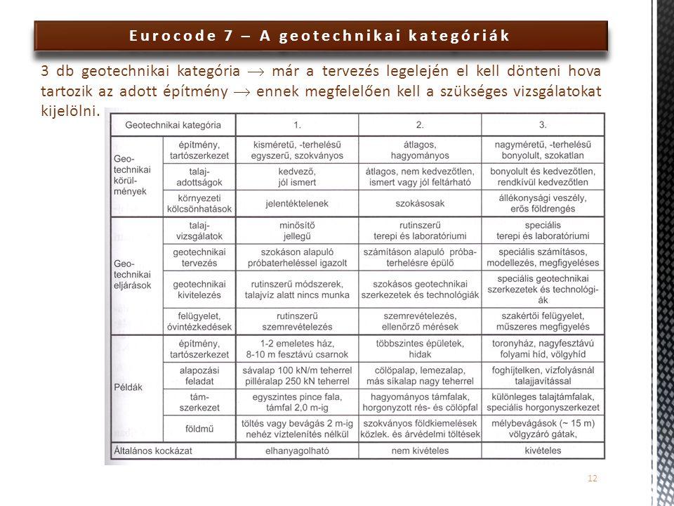 12 Eurocode 7 – A geotechnikai kategóriák 3 db geotechnikai kategória  már a tervezés legelején el kell dönteni hova tartozik az adott építmény  enn