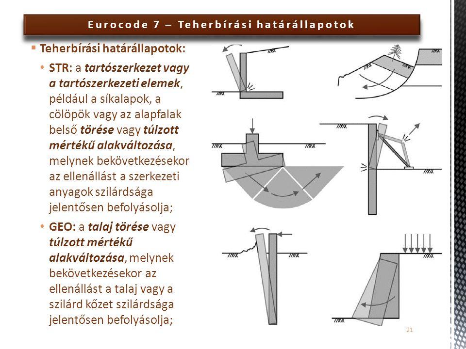 Eurocode 7 – Teherbírási határállapotok  Teherbírási határállapotok: STR: a tartószerkezet vagy a tartószerkezeti elemek, például a síkalapok, a cölö