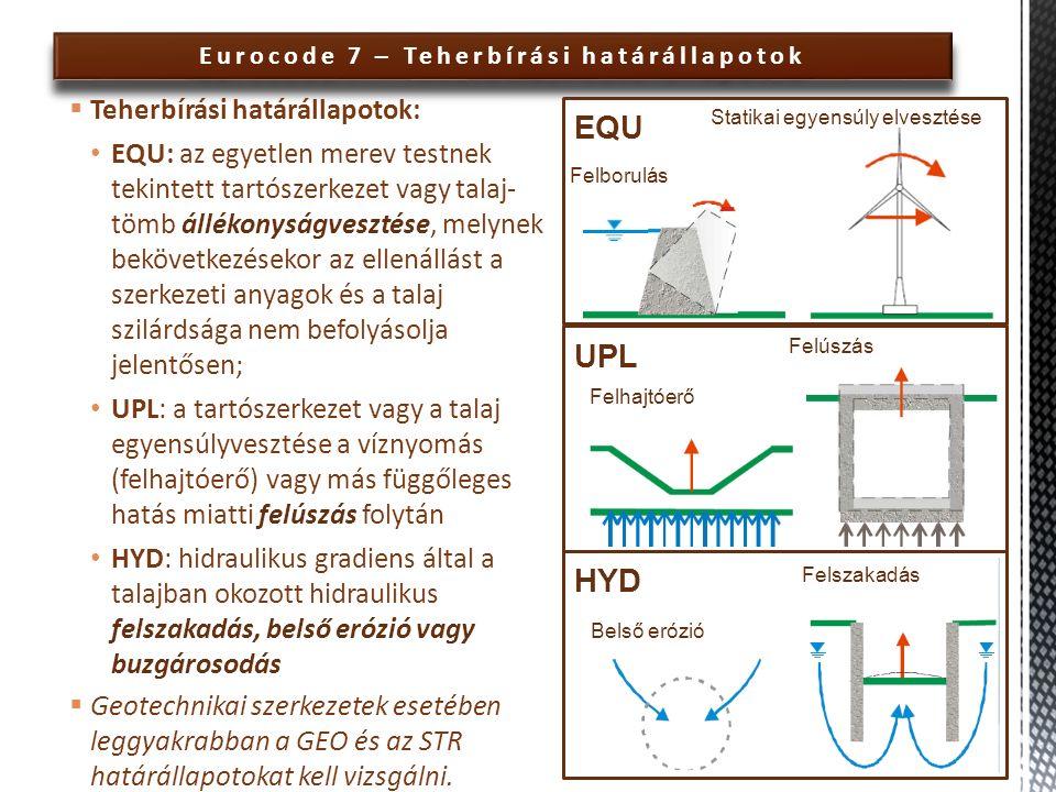 Eurocode 7 – Teherbírási határállapotok  Teherbírási határállapotok: EQU: az egyetlen merev testnek tekintett tartószerkezet vagy talaj- tömb állékon