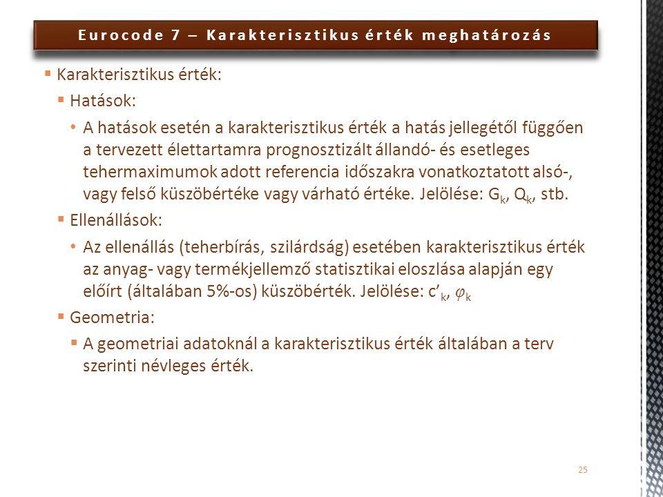 Eurocode 7 – Karakterisztikus érték meghatározás  Karakterisztikus érték:  Hatások: A hatások esetén a karakterisztikus érték a hatás jellegétől füg