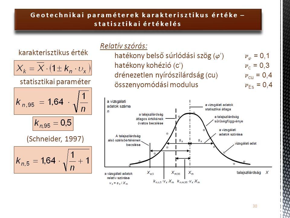 Geotechnikai paraméterek karakterisztikus értéke – statisztikai értékelés 30 karakterisztikus érték statisztikai paraméter (Schneider, 1997) Relatív s