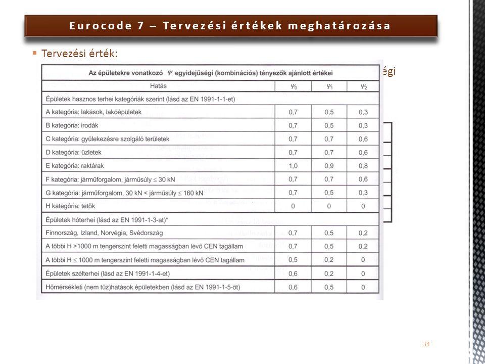 Eurocode 7 – Tervezési értékek meghatározása  Tervezési érték: Karakterisztikus érték, a parciális biztonsági tényező és az egyidejűségi tényező segí