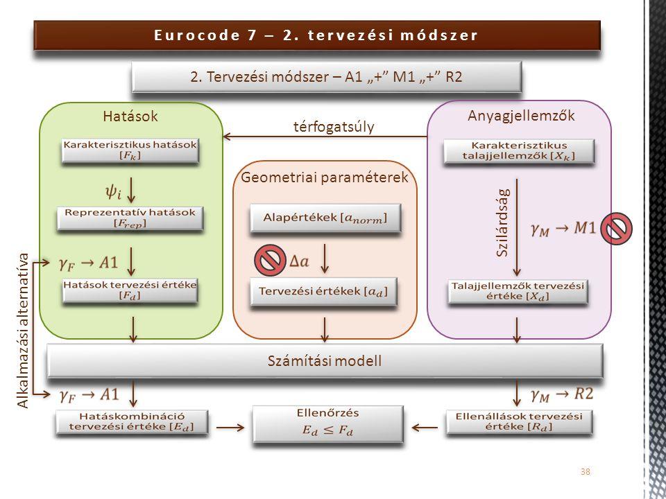 """Eurocode 7 – 2. tervezési módszer 38 2. Tervezési módszer – A1 """"+"""" M1 """"+"""" R2 Hatások Anyagjellemzők Geometriai paraméterek Szilárdság térfogatsúly Szá"""