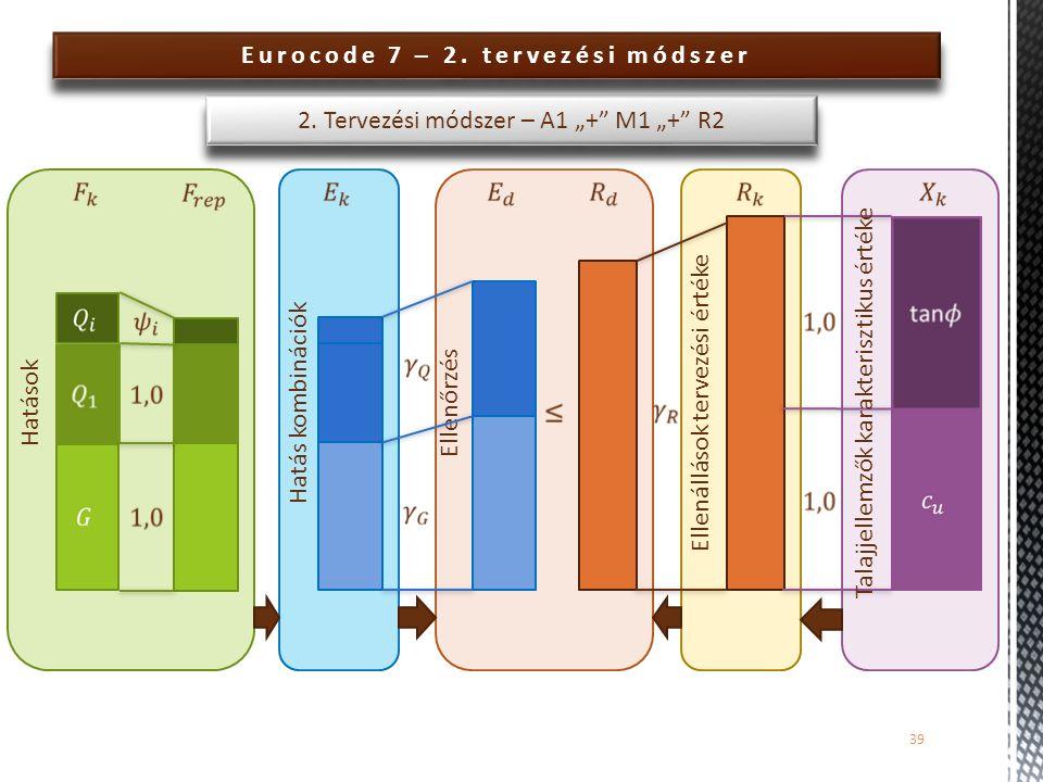 """Eurocode 7 – 2. tervezési módszer 39 2. Tervezési módszer – A1 """"+"""" M1 """"+"""" R2 Hatások Hatás kombinációk Ellenállások tervezési értéke Ellenőrzés Talajj"""