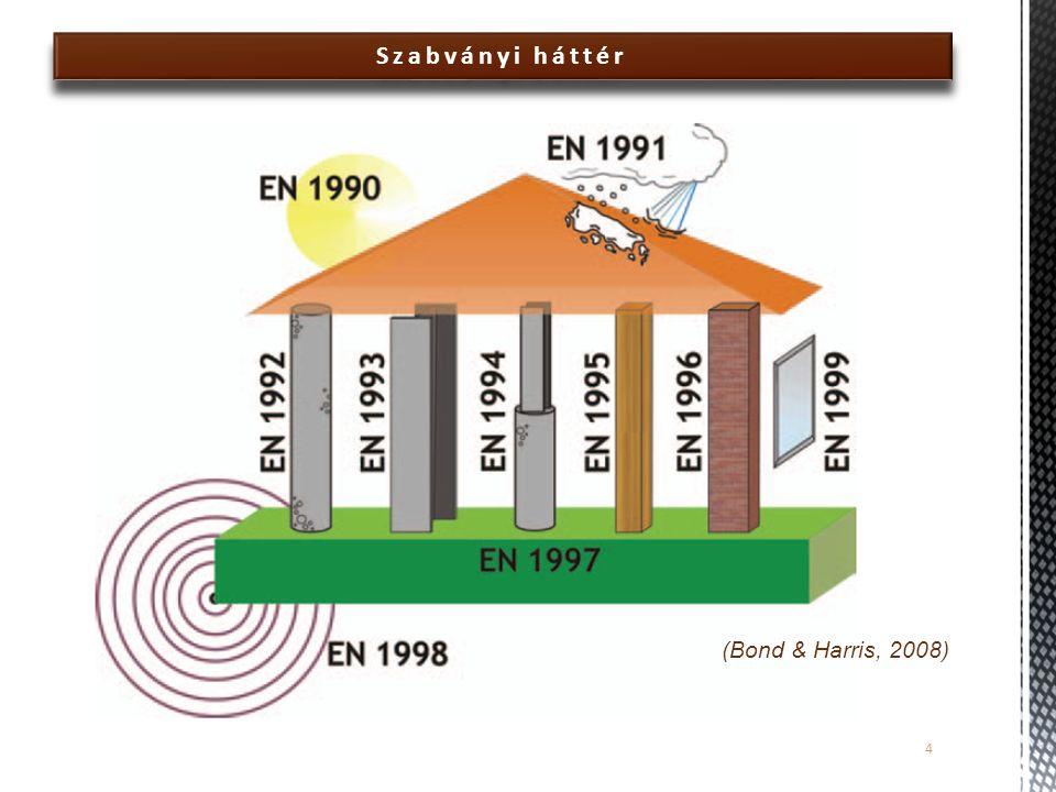  Geotechnikai tervezés: MSZ EN 1997-1:2006 (EC7-1) MSZ EN 1997-2:2008 (EC7-2) MSZ EN 1998-1..5 (EC8)  Anyagszabványok: MSZ EN 1992, MSZ EN 1993  Geotechnikai vizsgálatok: MSZE CEN ISO/TS 22476 - Terepi vizsgálatok MSZE CEN ISO/TS 17892 - Talajok laboratóriumi vizsgálata  Speciális mélyépítési munkák - kivitelezési szabványok: pl.: MSZ EN 1536 – Fúrt cölöpök pl.: MSZ EN 12699 – Talajkiszorításos cölöpök  pl.: MSZ EN 14199 – Mikrocölöpök 5 Szabványi háttér