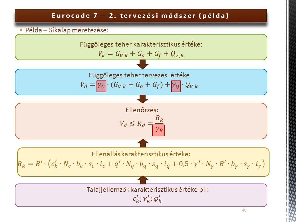 Eurocode 7 – 2. tervezési módszer (példa)  Példa – Síkalap méretezése: 40