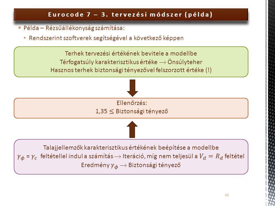 Eurocode 7 – 3. tervezési módszer (példa)  Példa – Rézsűállékonyság számítása: Rendszerint szoftverek segítségével a következő képpen 43 Terhek terve
