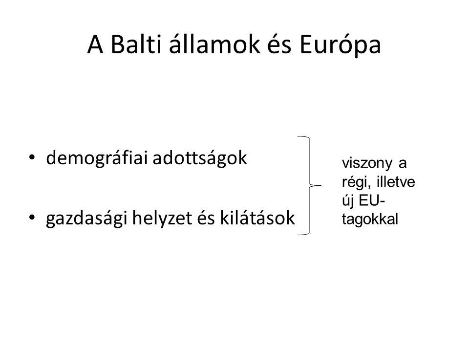 A Balti államok és Európa demográfiai adottságok gazdasági helyzet és kilátások viszony a régi, illetve új EU- tagokkal