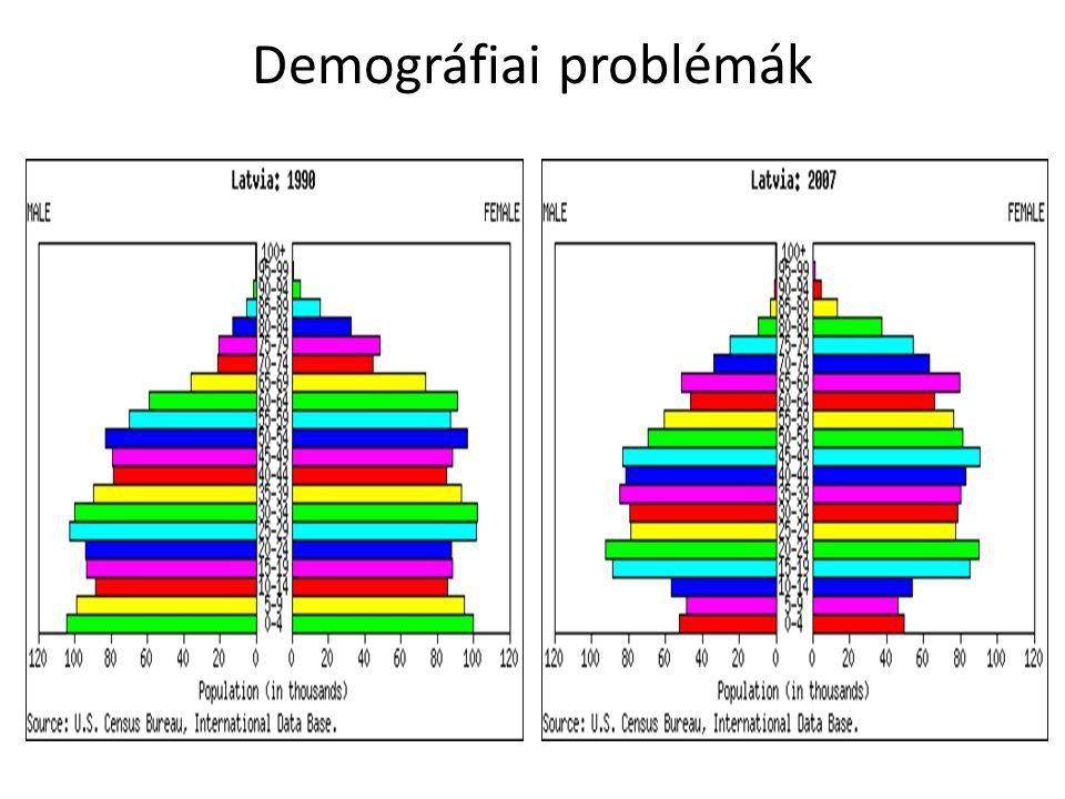 Bibliográfia Eurostat http://epp.eurostat.ec.europa.eu/http://epp.eurostat.ec.europa.eu/ Farkas Zoltán: Eurósorsok – Szlovéniától Litvániáig In: Az elemző, 2006 szept.