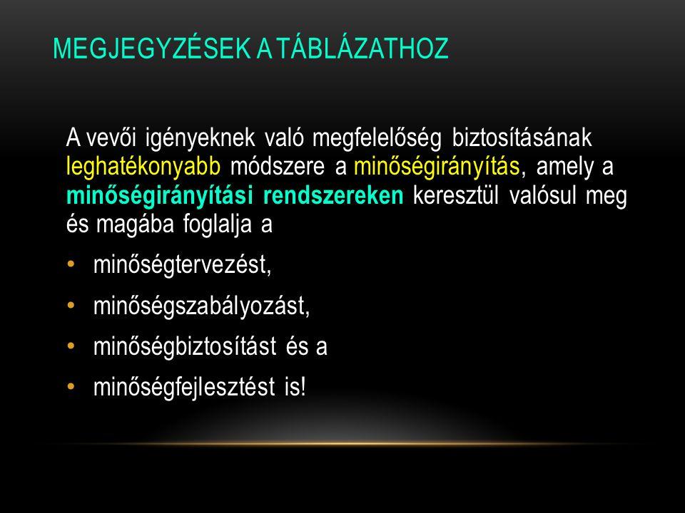 NYOLC MINŐSÉGIRÁNYÍTÁSI ALAPELV (ISO 9000:2000) FOLYTATÁS 6.