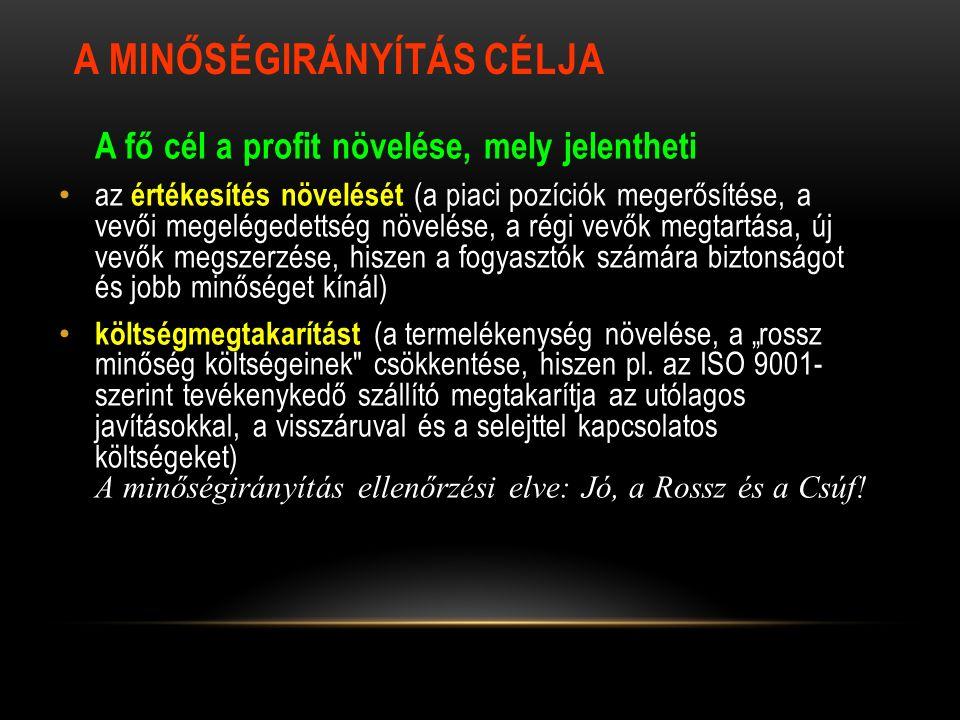 NYOLC MINŐSÉGIRÁNYÍTÁSI ALAPELV (ISO 9000:2008) 1.