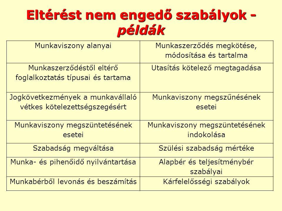 Eltérést nem engedő szabályok - példák Munkaviszony alanyai Munkaszerződés megkötése, módosítása és tartalma Munkaszerződéstől eltérő foglalkoztatás t