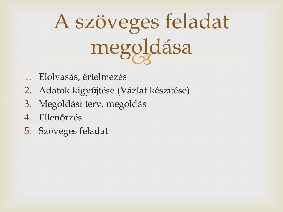  1.Elolvasás, értelmezés 2.Adatok kigyűjtése (Vázlat készítése) 3.Megoldási terv, megoldás 4.Ellenőrzés 5.Szöveges feladat A szöveges feladat megoldása