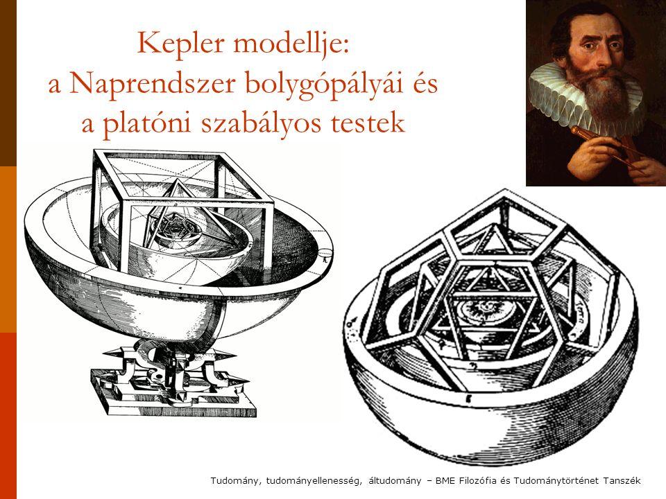 Kepler modellje: a Naprendszer bolygópályái és a platóni szabályos testek Tudomány, tudományellenesség, áltudomány – BME Filozófia és Tudománytörténet Tanszék
