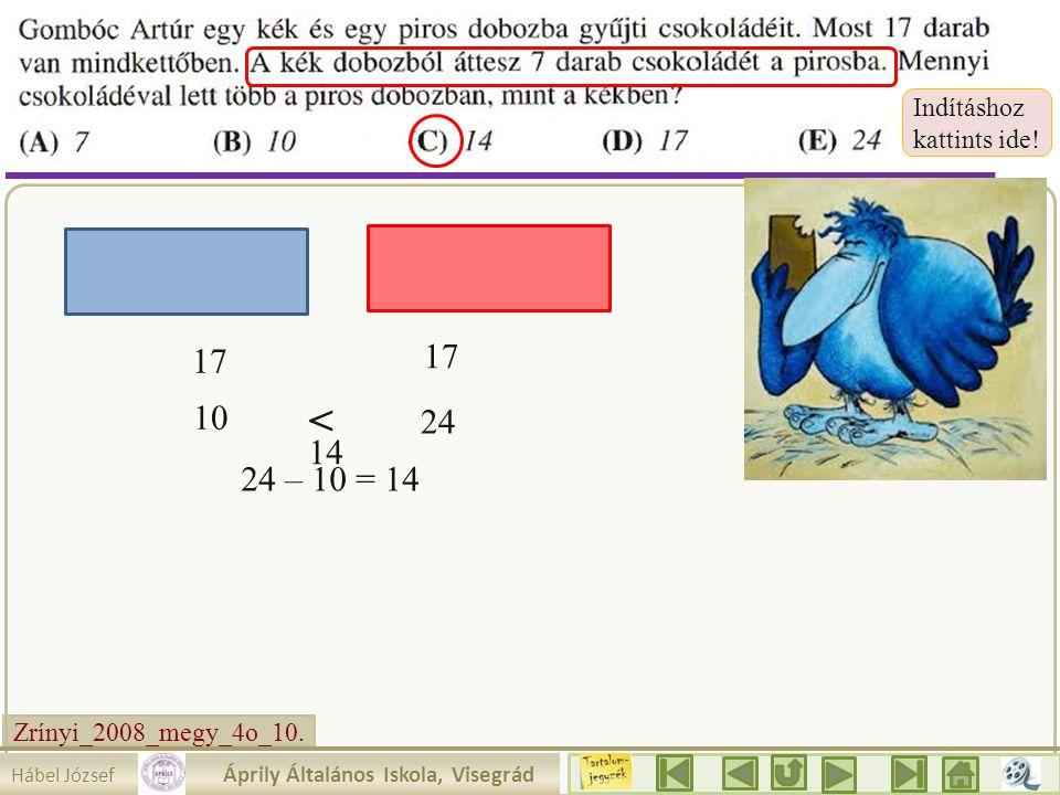 Zrínyi_2008_megy_4o_10. Írjuk be a táblázatba amit tudunk! Mit látunk ? Az egyik szám 10. 2.a. akkor a másik 2 rész. 30 Mennyit érnek az egyes részek?