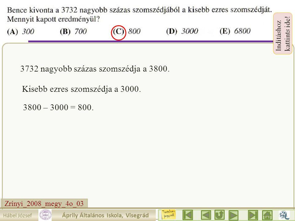 Zrínyi_2008_megy_4o_04 Írjuk be a táblázatba amit tudunk.