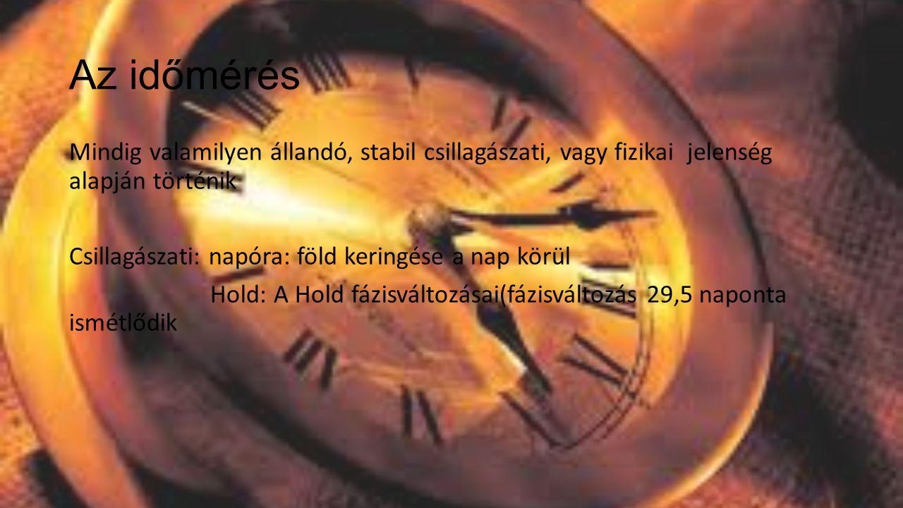 Történelme Napnyi időmérés: 1 nap= 24 óra, egy sötét és egy világos időszak mindig egyenlő.