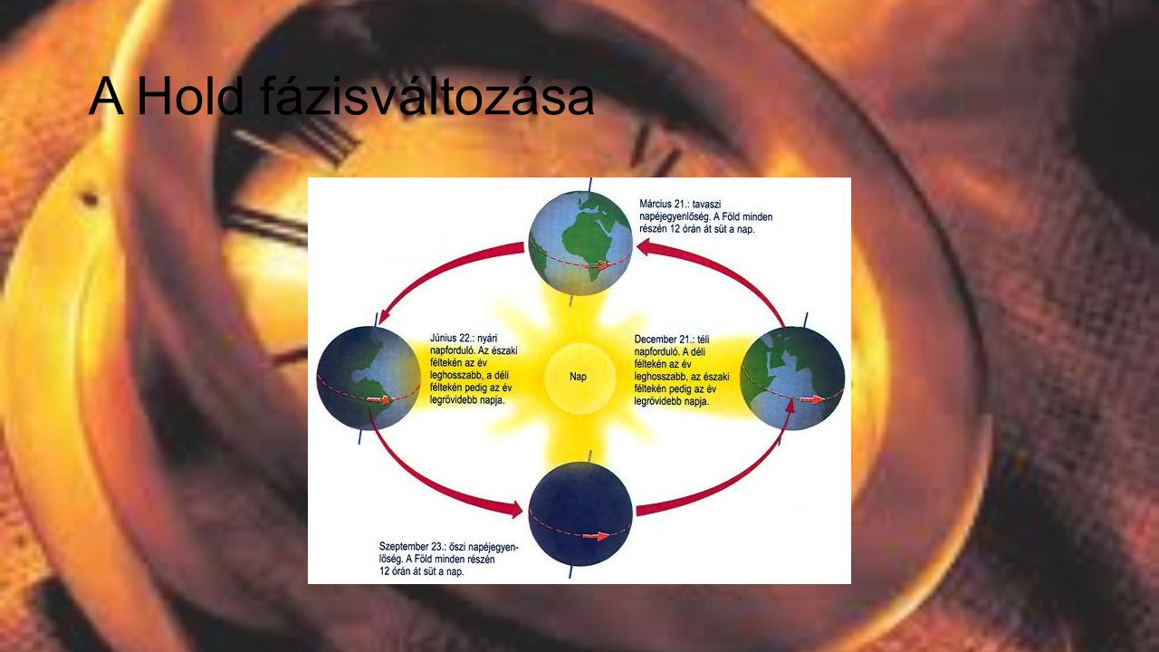 Régi időmérő eszközök Napóra: A legkorábbi időmérő eszköz, az egyiptomiak találták fel.