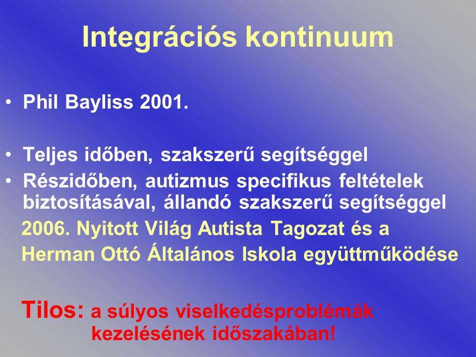 Integrációs kontinuum Phil Bayliss 2001. Teljes időben, szakszerű segítséggel Részidőben, autizmus specifikus feltételek biztosításával, állandó szaks